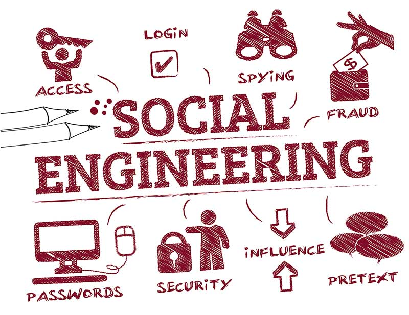 red flags of social engineering
