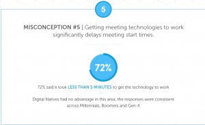 10 common misconceptions about meetings