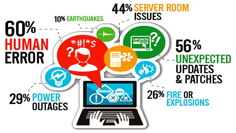 info graphic of disasters